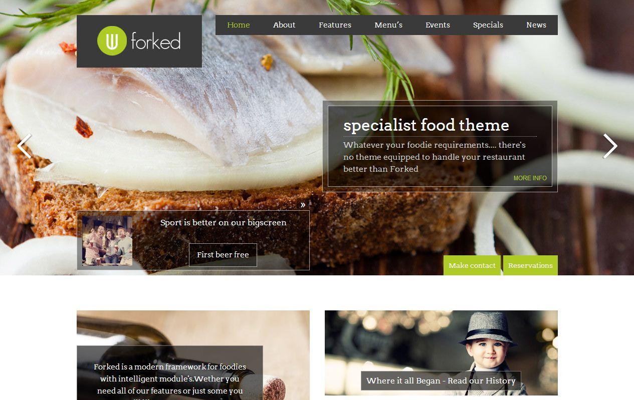 Top 20 WordPress Restaurant Themes | WP Gurus